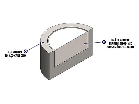 embuchado-magnetico